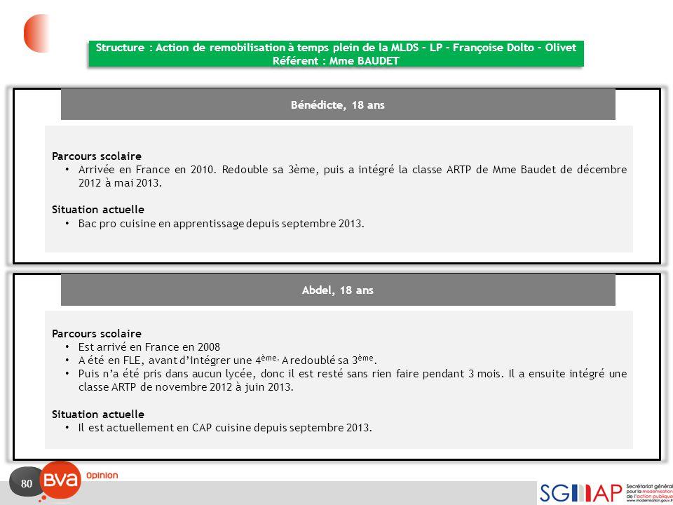 Structure : Action de remobilisation à temps plein de la MLDS - LP - Françoise Dolto - Olivet