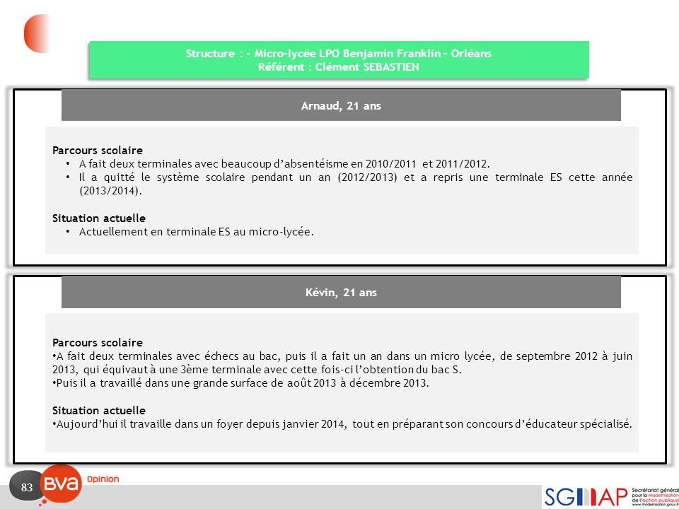 Structure : - Micro-lycée LPO Benjamin Franklin – Orléans