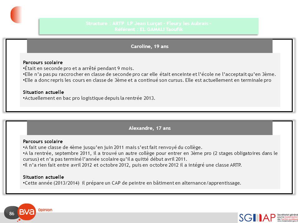Structure : ARTP LP Jean Lurçat - Fleury les Aubrais –