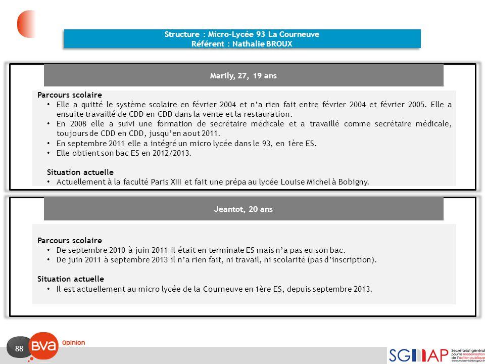 Structure : Micro-Lycée 93 La Courneuve Référent : Nathalie BROUX