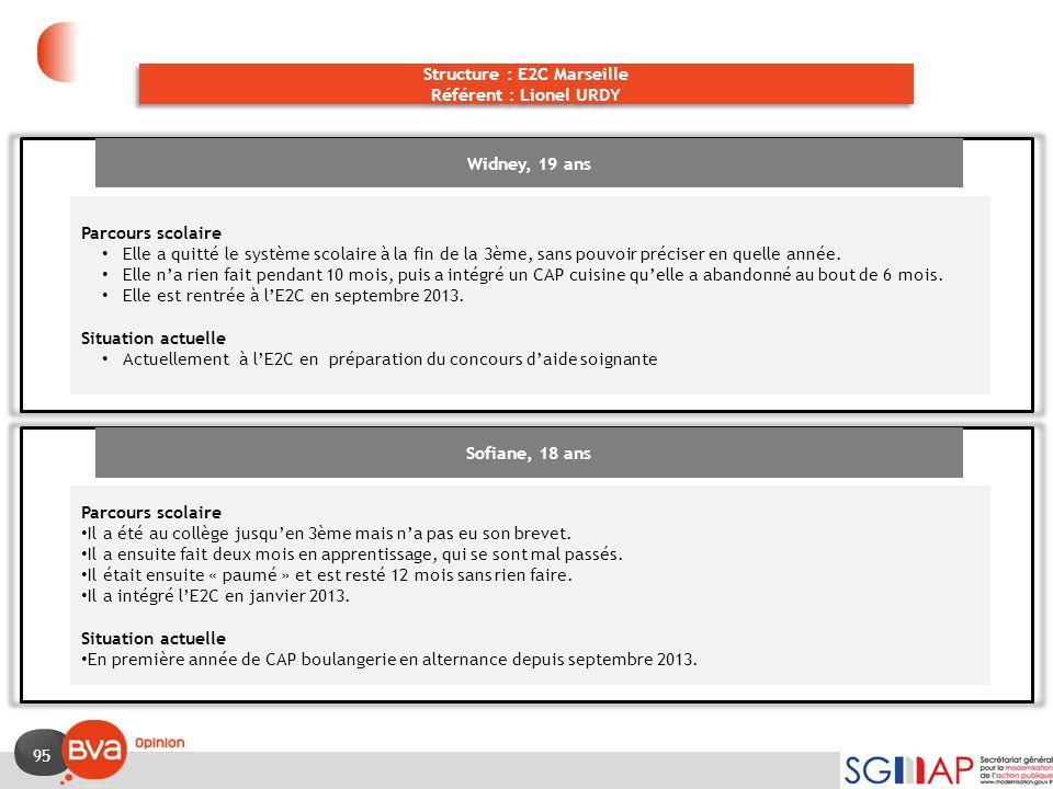Structure : E2C Marseille