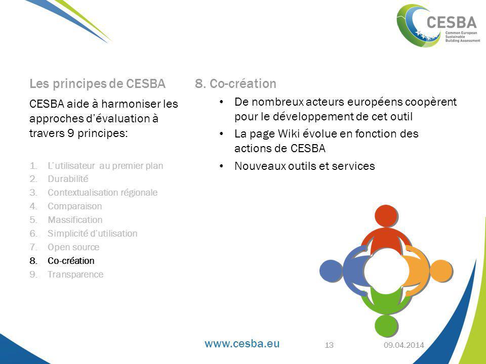 Les principes de CESBA 8. Co-création