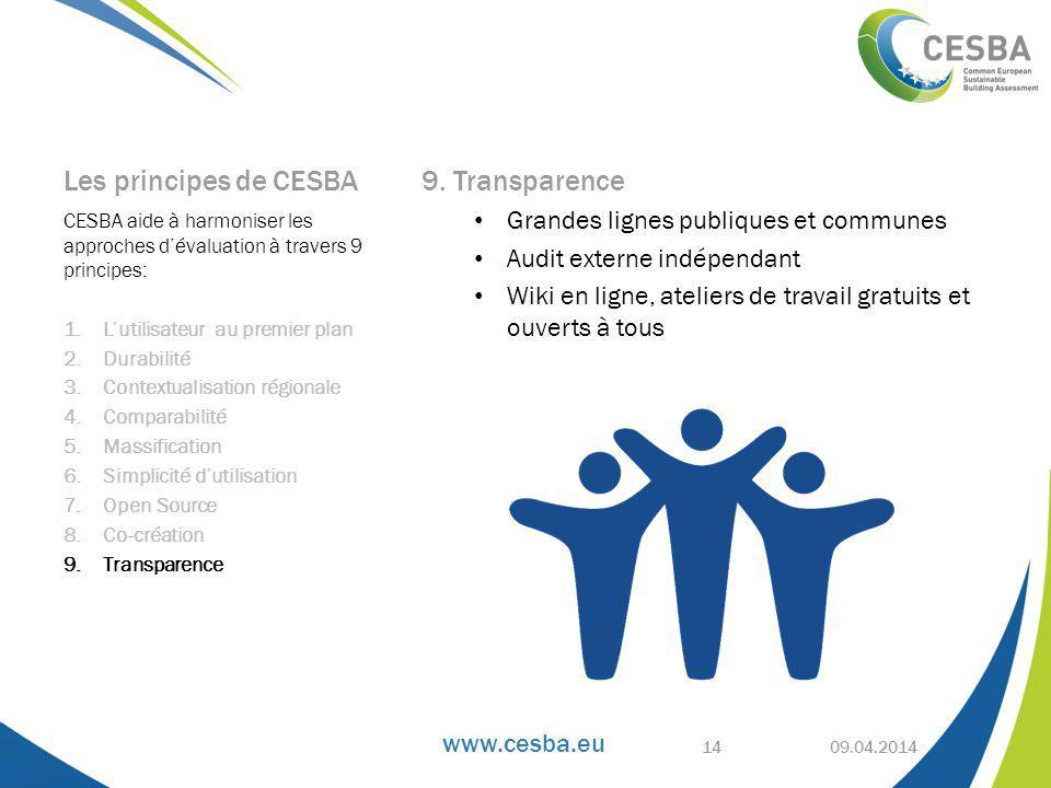 Les principes de CESBA 9. Transparence