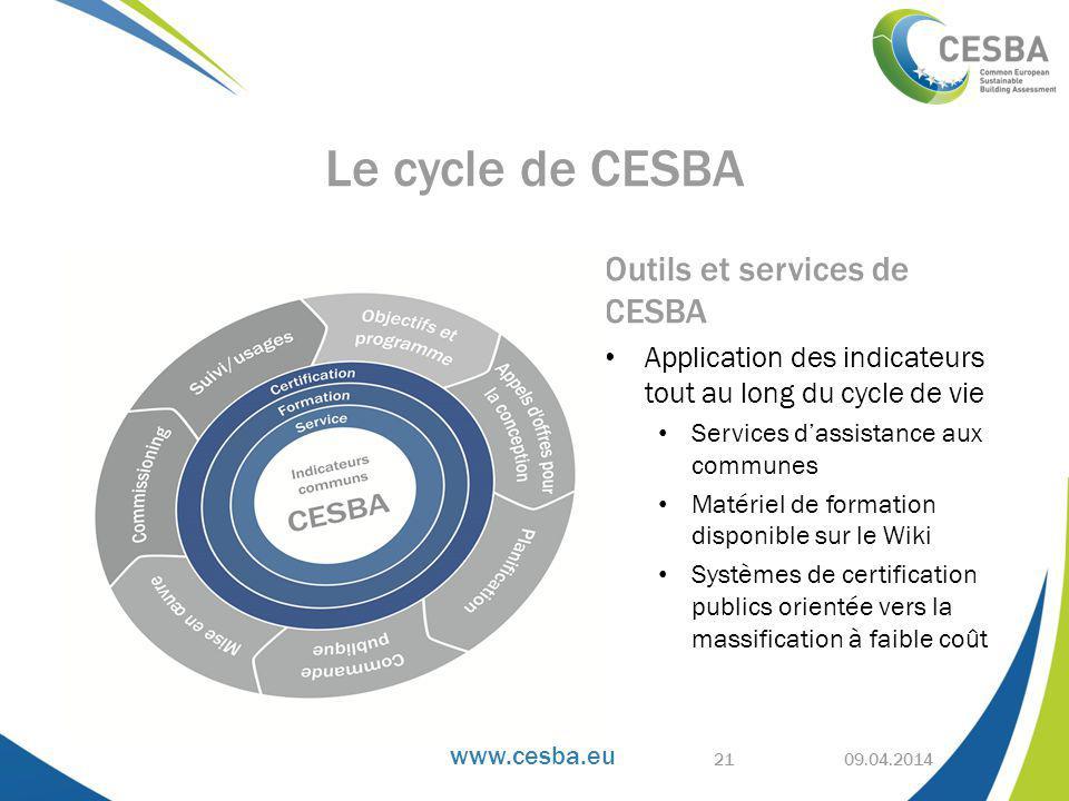 Le cycle de CESBA Outils et services de CESBA