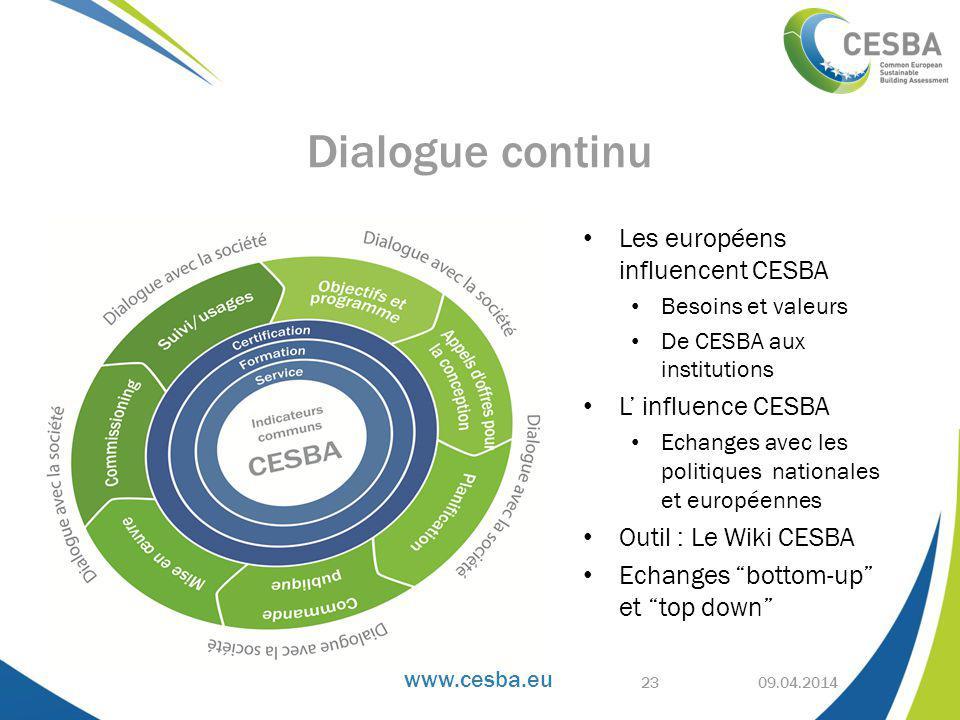 Dialogue continu Les européens influencent CESBA L' influence CESBA