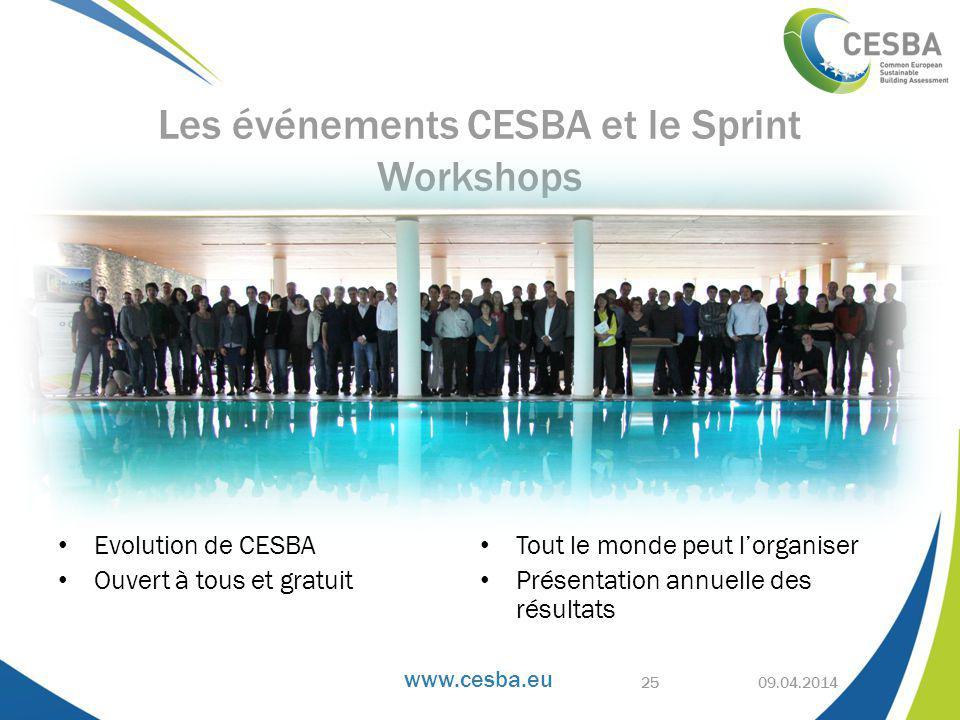 Les événements CESBA et le Sprint Workshops