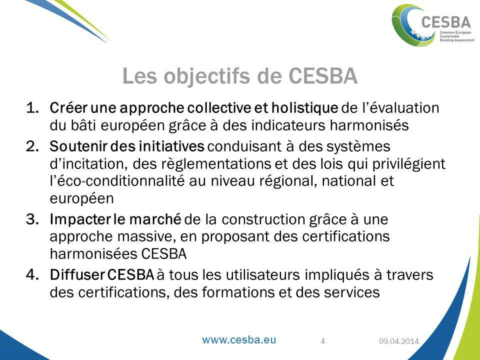 Les objectifs de CESBA Créer une approche collective et holistique de l'évaluation du bâti européen grâce à des indicateurs harmonisés.