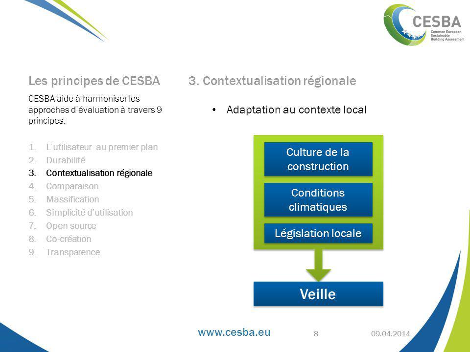 Veille Les principes de CESBA 3. Contextualisation régionale