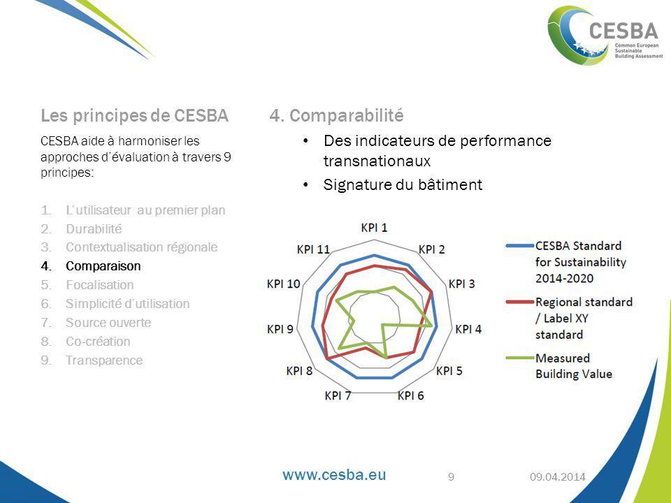 Les principes de CESBA 4. Comparabilité