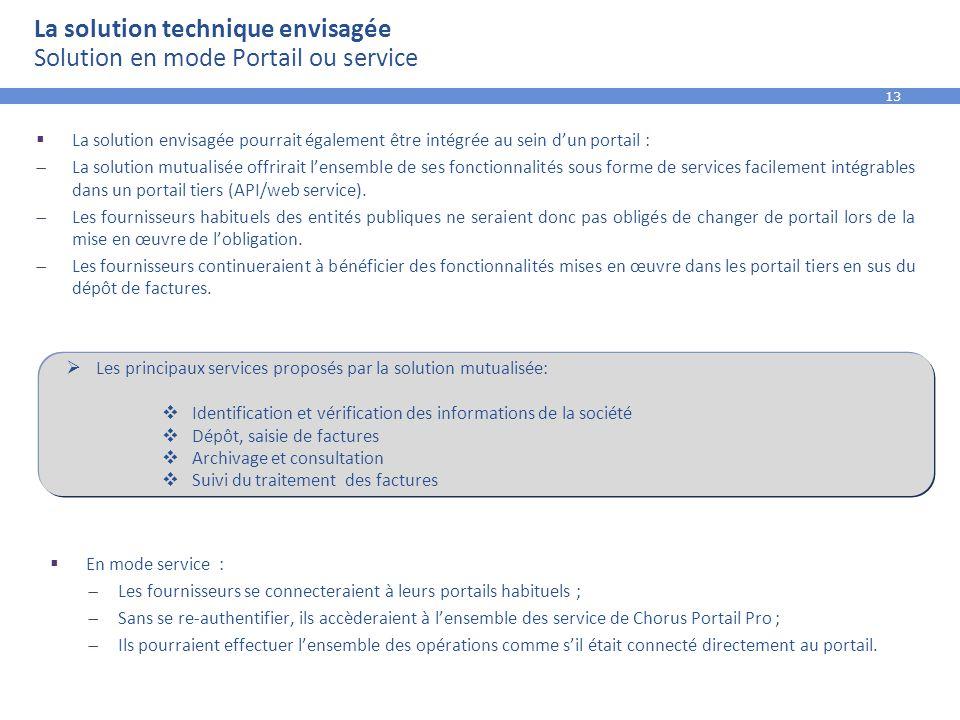 La solution technique envisagée Solution en mode Portail ou service