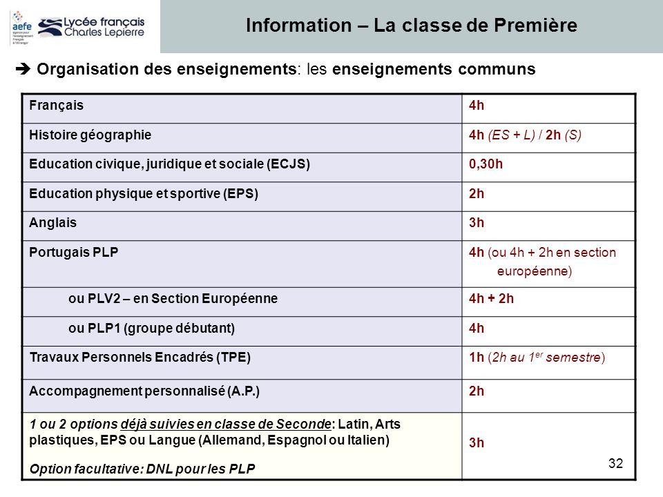 Information – La classe de Première