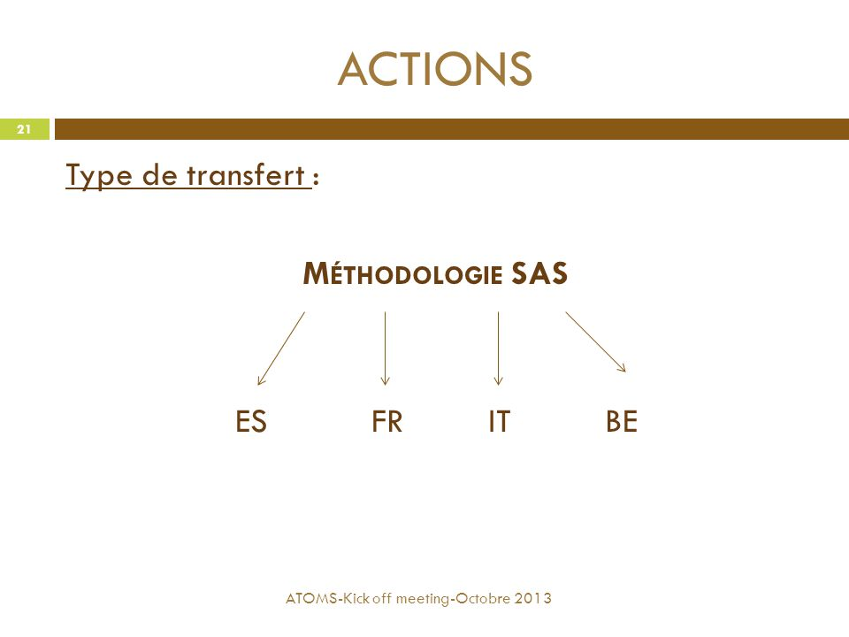 ACTIONS Type de transfert : Méthodologie SAS ES FR IT BE