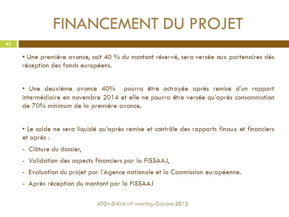 FINANCEMENT DU PROJET