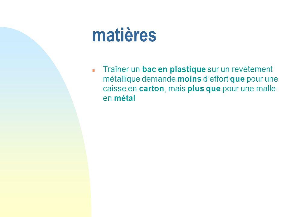 matières