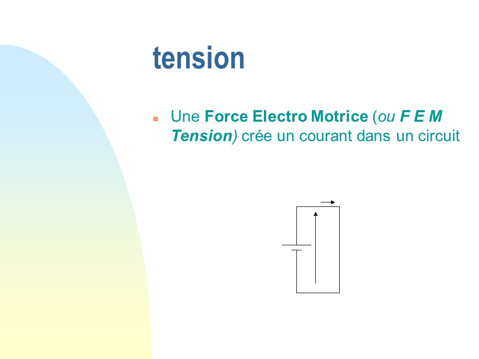 tension Une Force Electro Motrice (ou F E M Tension) crée un courant dans un circuit