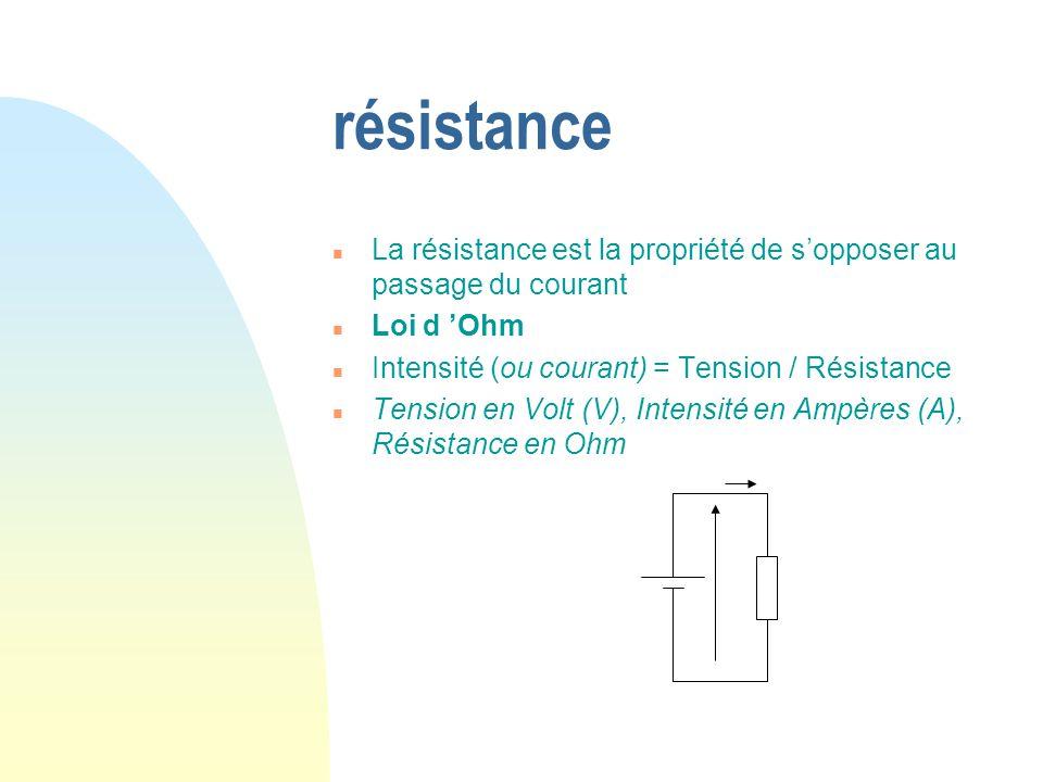 résistance La résistance est la propriété de s'opposer au passage du courant. Loi d 'Ohm. Intensité (ou courant) = Tension / Résistance.