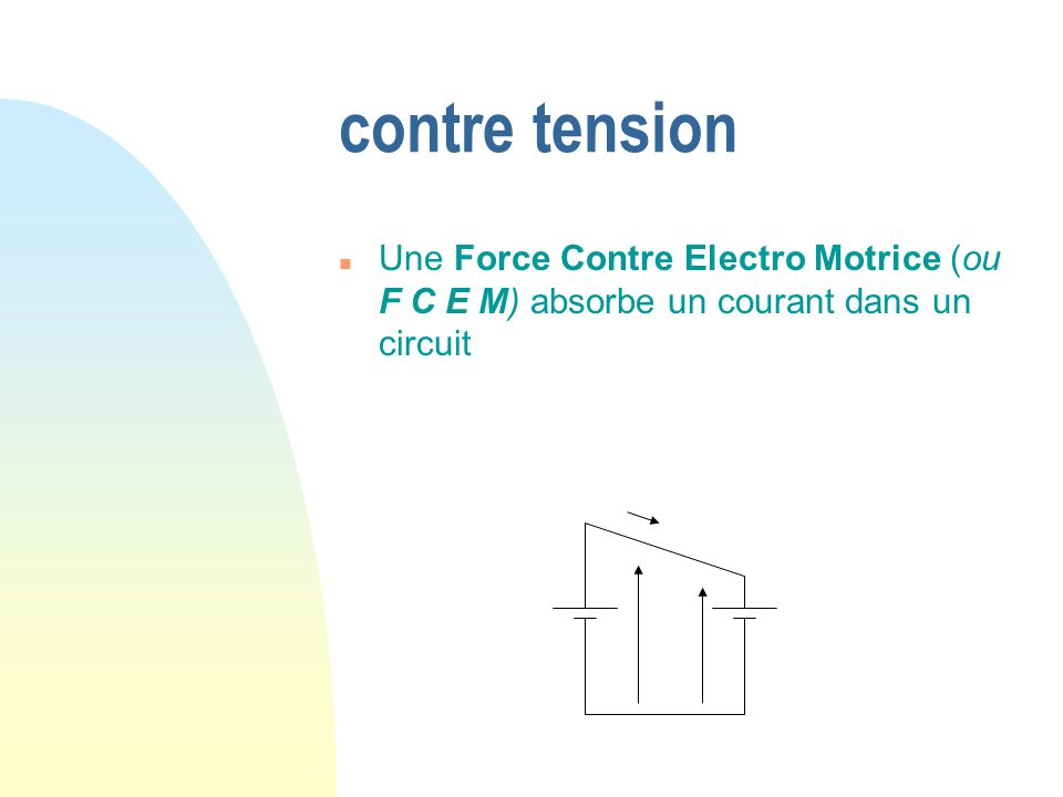 contre tension Une Force Contre Electro Motrice (ou F C E M) absorbe un courant dans un circuit