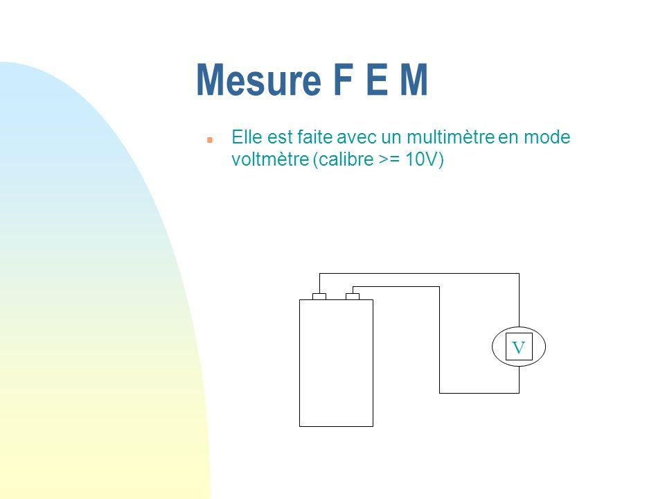 Mesure F E M Elle est faite avec un multimètre en mode voltmètre (calibre >= 10V) V