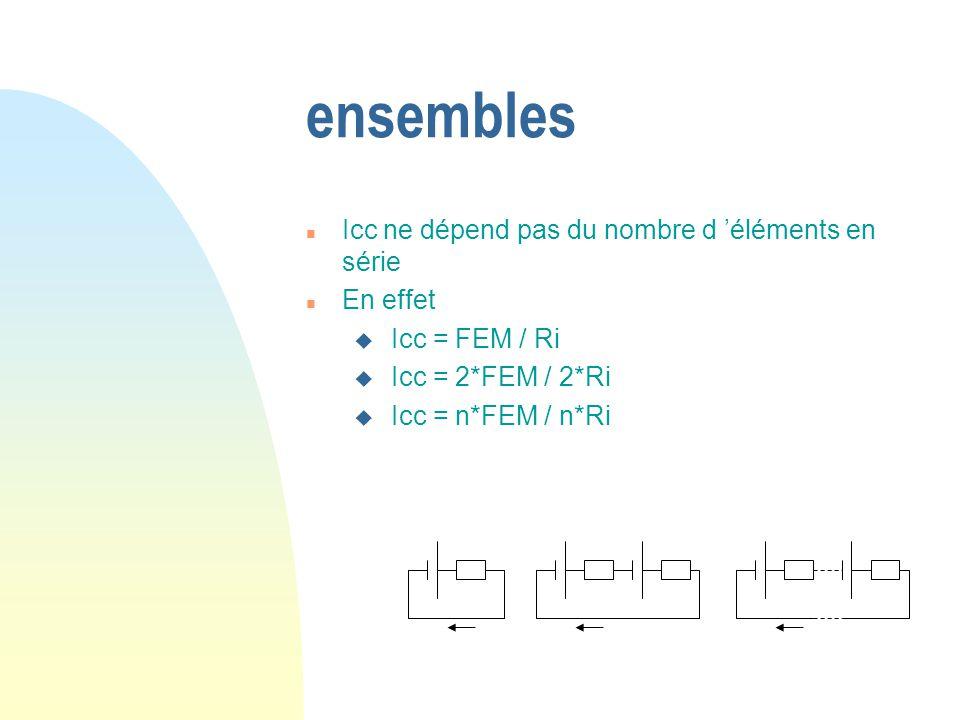 ensembles Icc ne dépend pas du nombre d 'éléments en série En effet
