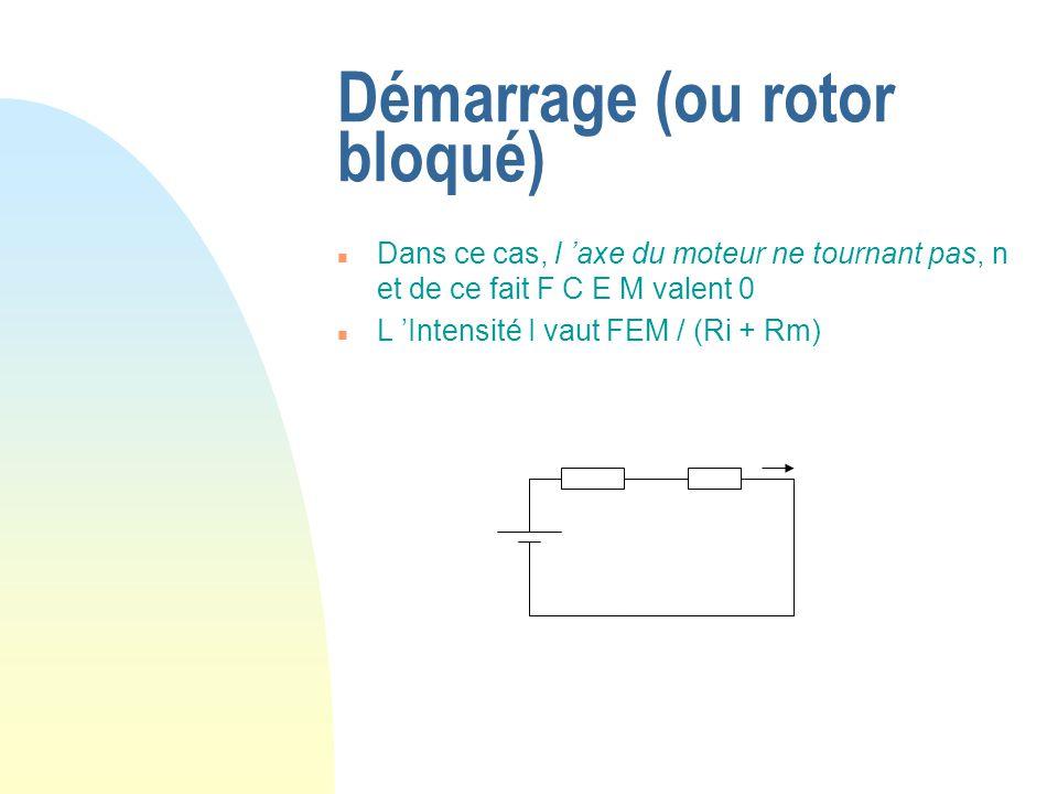 Démarrage (ou rotor bloqué)