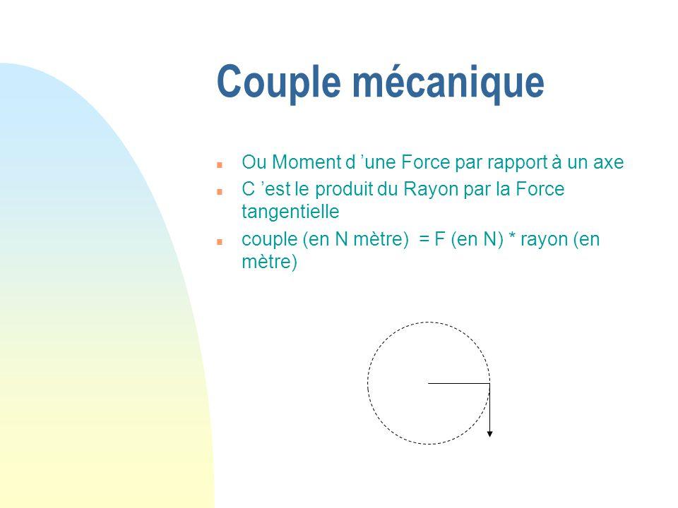 Couple mécanique Ou Moment d 'une Force par rapport à un axe
