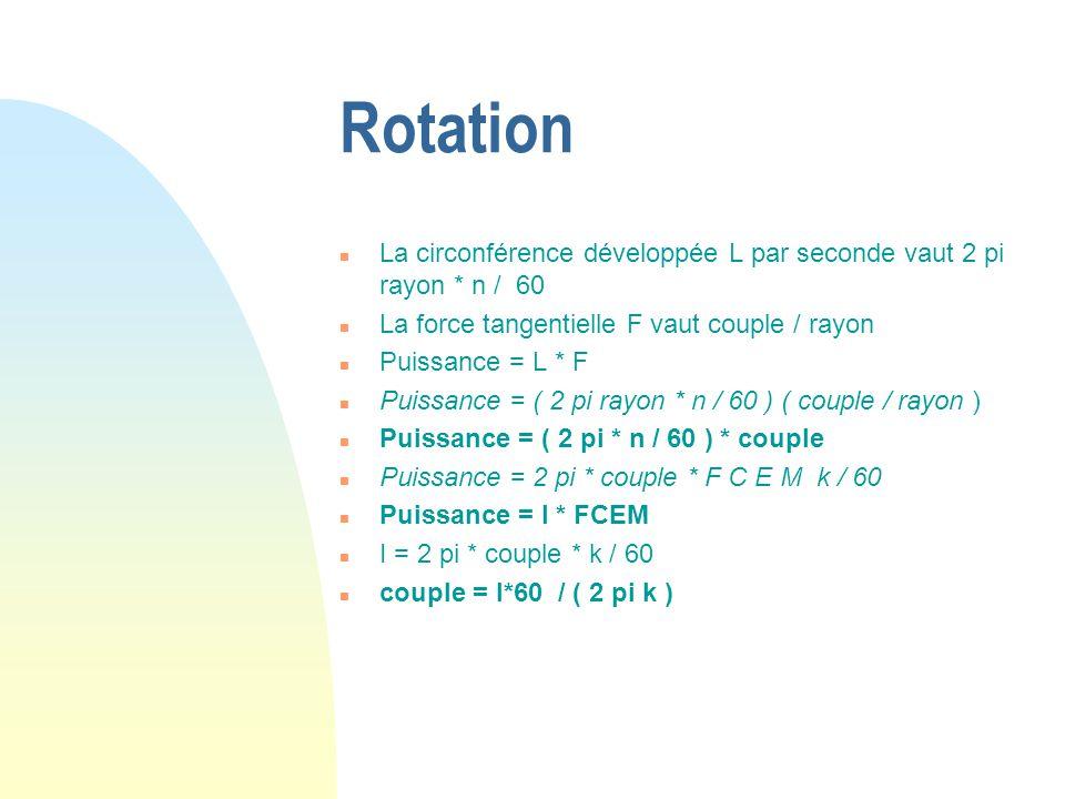 Rotation La circonférence développée L par seconde vaut 2 pi rayon * n / 60. La force tangentielle F vaut couple / rayon.