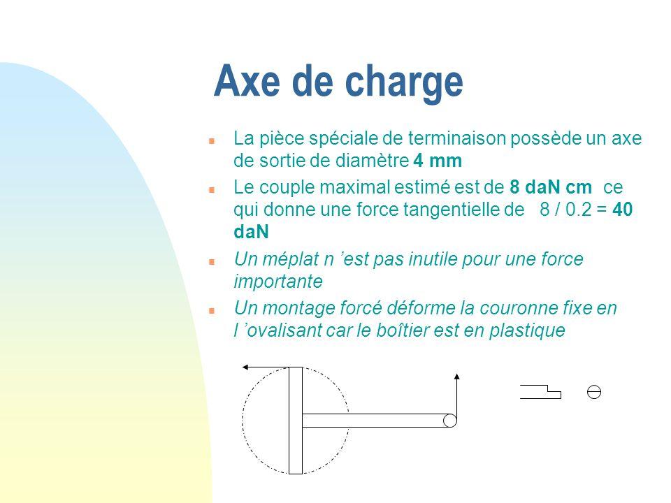 06/04/2017 Axe de charge. La pièce spéciale de terminaison possède un axe de sortie de diamètre 4 mm.