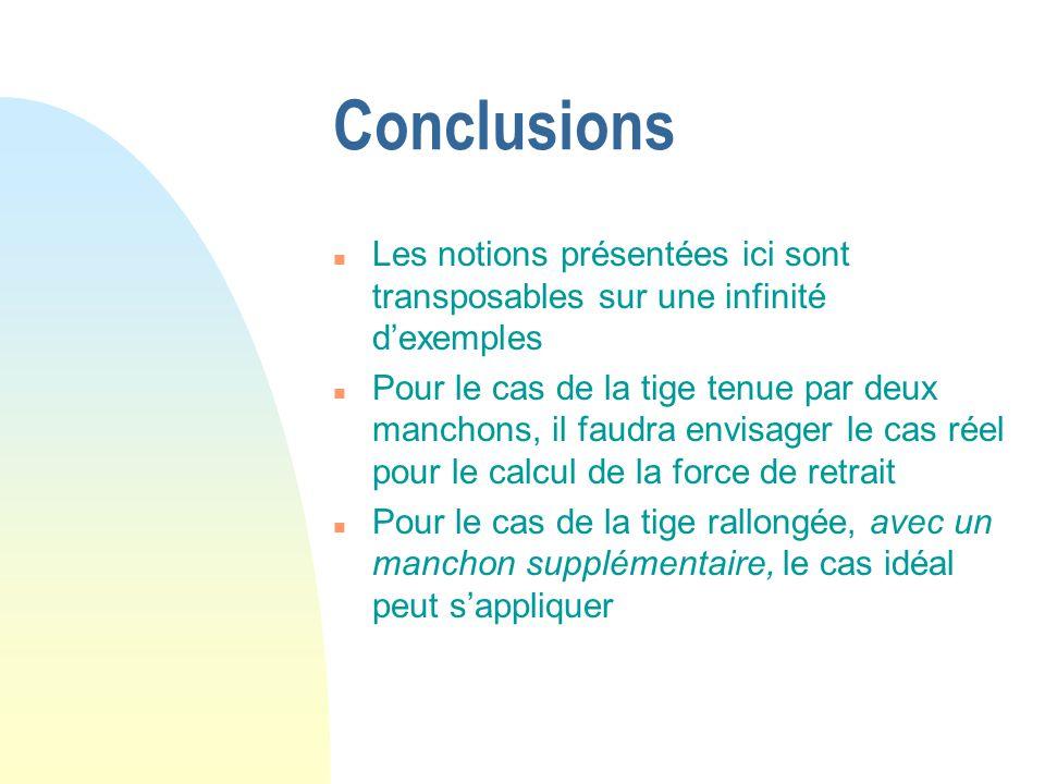 Conclusions Les notions présentées ici sont transposables sur une infinité d'exemples.