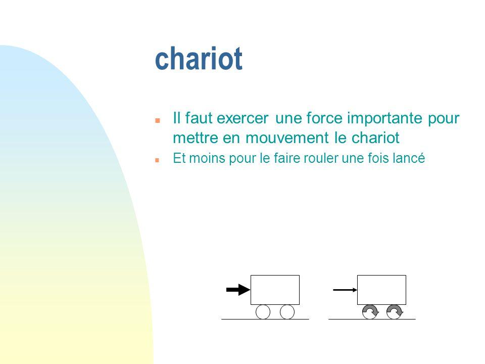 chariot Il faut exercer une force importante pour mettre en mouvement le chariot.