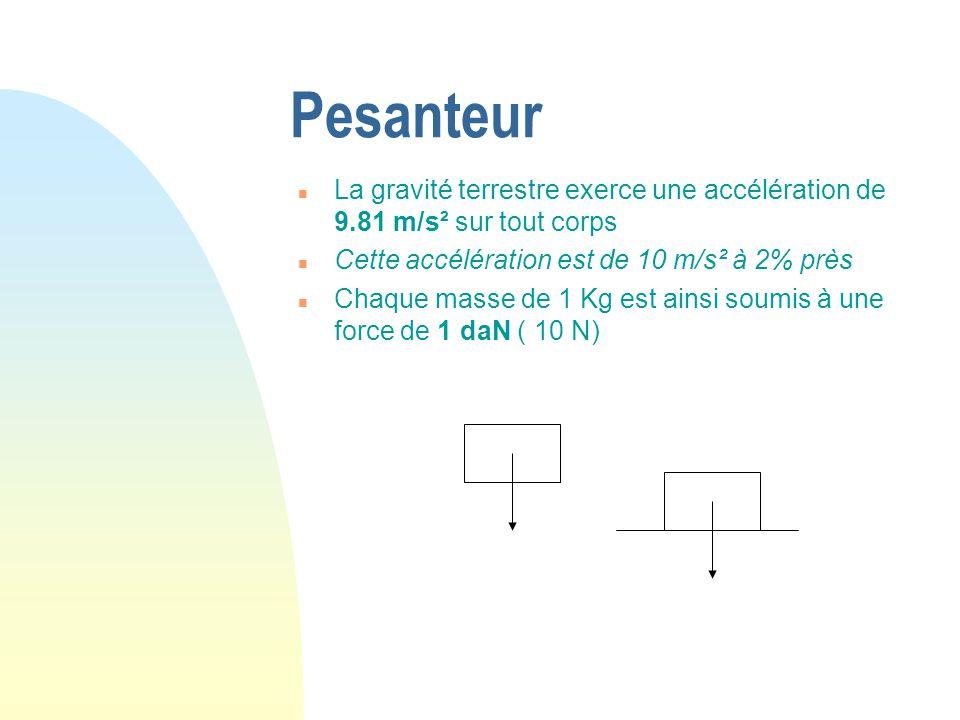 06/04/2017 Pesanteur. La gravité terrestre exerce une accélération de 9.81 m/s² sur tout corps. Cette accélération est de 10 m/s² à 2% près.