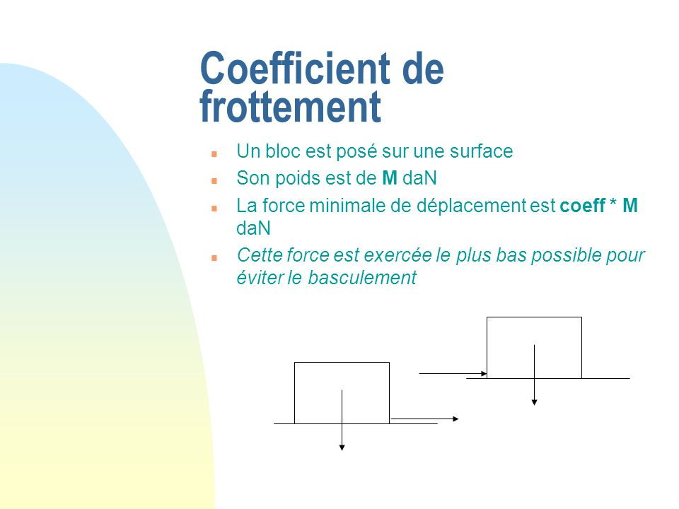 Coefficient de frottement