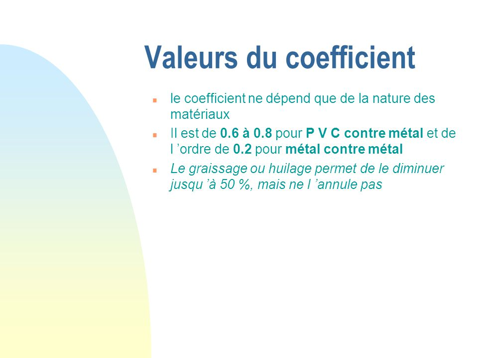 Valeurs du coefficient