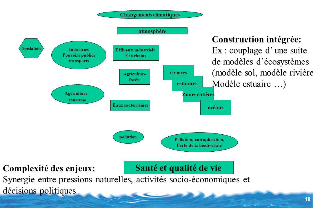 Construction intégrée: Ex : couplage d' une suite
