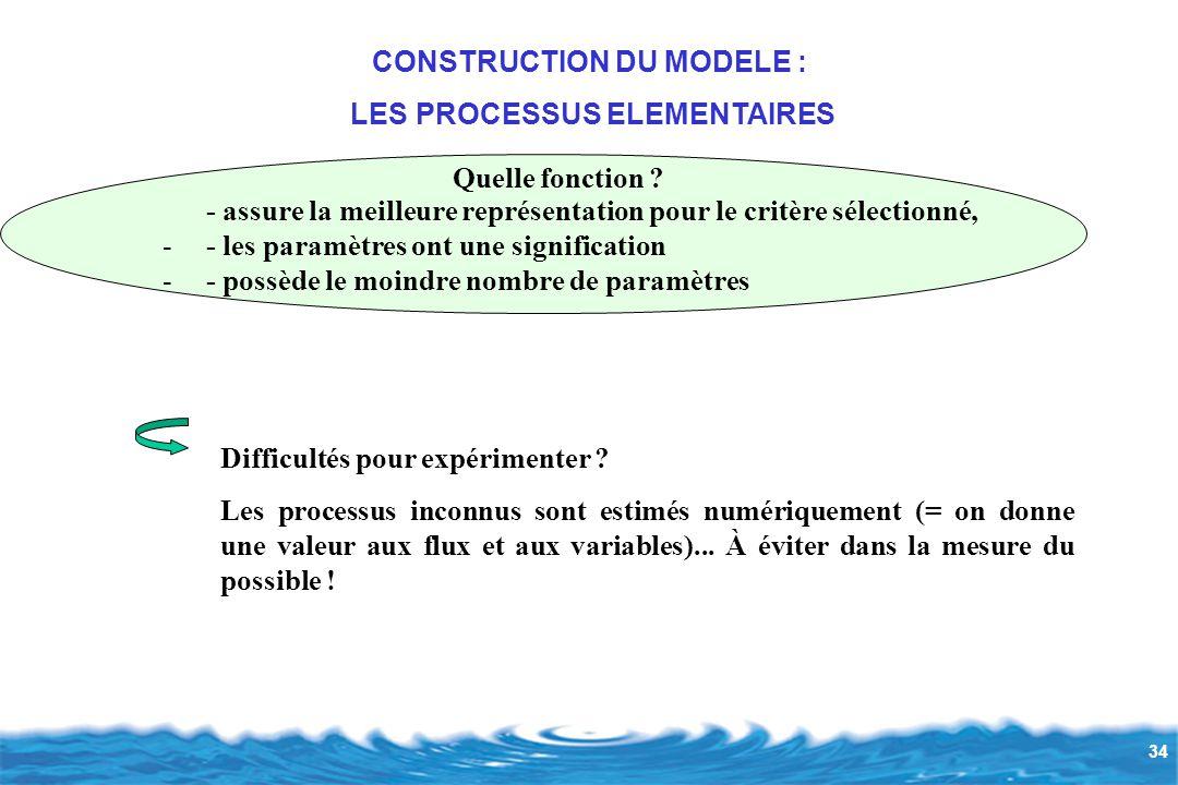 CONSTRUCTION DU MODELE : LES PROCESSUS ELEMENTAIRES
