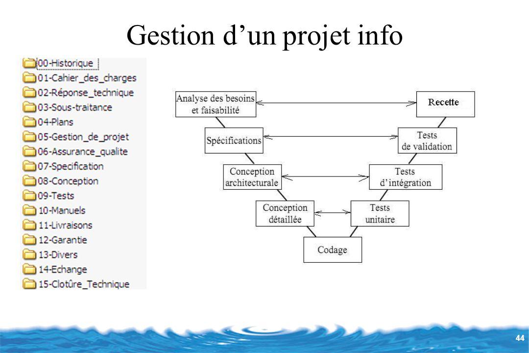 Gestion d'un projet info