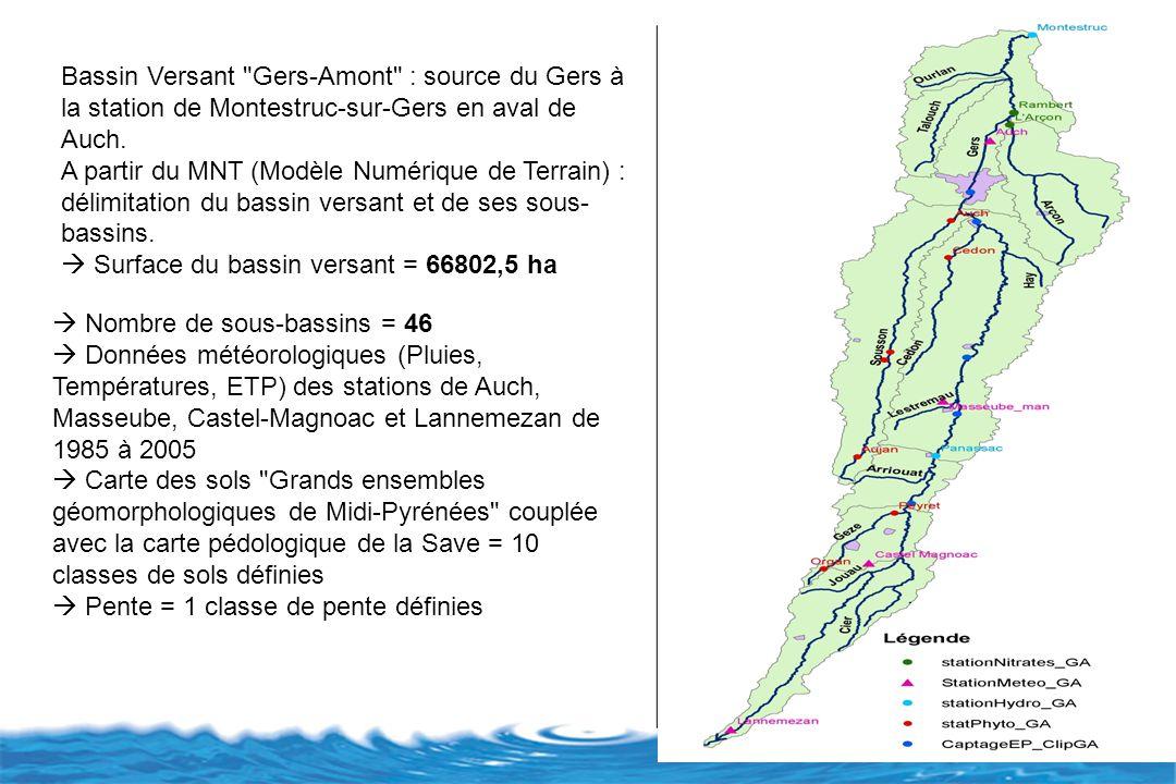 Bassin Versant Gers-Amont : source du Gers à la station de Montestruc-sur-Gers en aval de Auch.