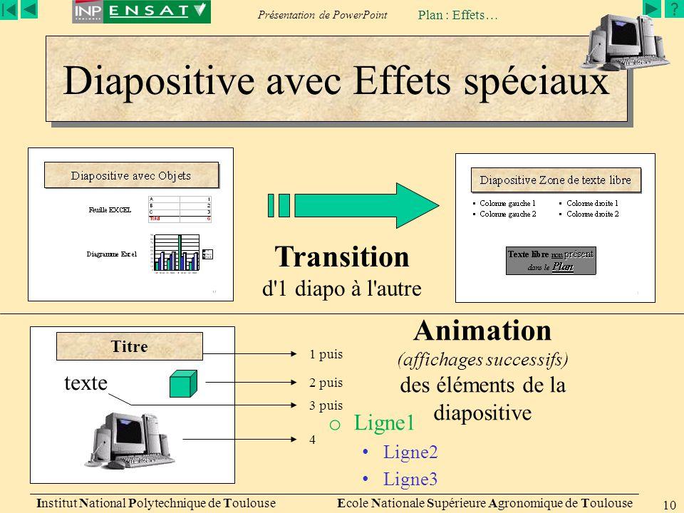 Diapositive avec Effets spéciaux