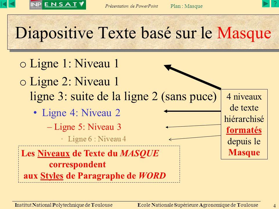 Diapositive Texte basé sur le Masque