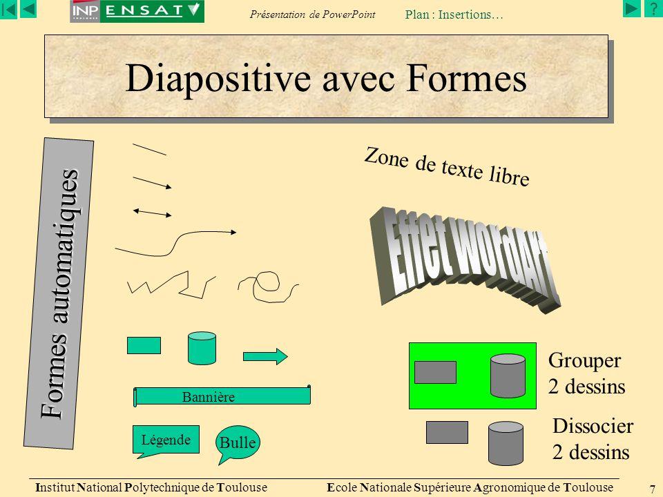 Diapositive avec Formes