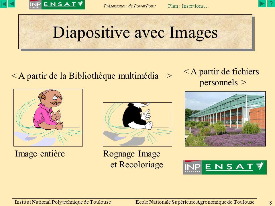 Diapositive avec Images