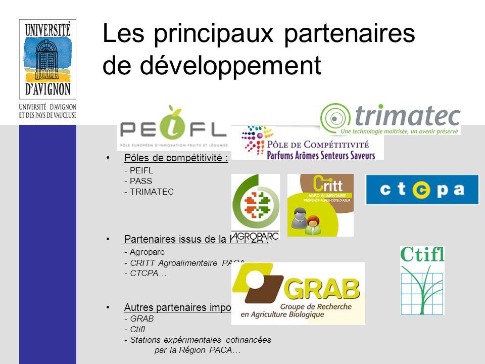 Les principaux partenaires de développement
