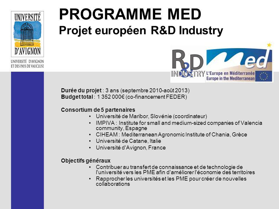 PROGRAMME MED Projet européen R&D Industry