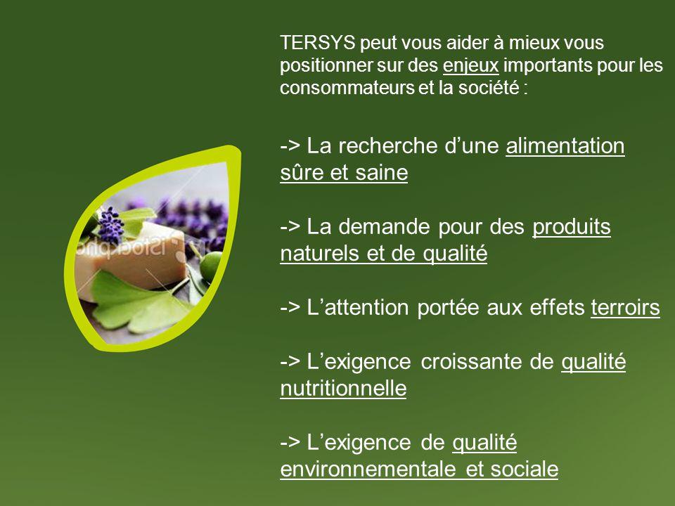 TERSYS peut vous aider à mieux vous positionner sur des enjeux importants pour les consommateurs et la société : -> La recherche d'une alimentation sûre et saine -> La demande pour des produits naturels et de qualité -> L'attention portée aux effets terroirs -> L'exigence croissante de qualité nutritionnelle -> L'exigence de qualité environnementale et sociale