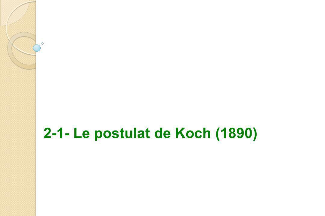 2-1- Le postulat de Koch (1890)
