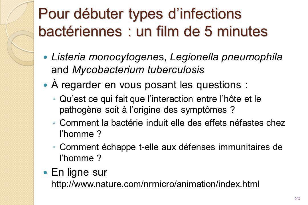 Pour débuter types d'infections bactériennes : un film de 5 minutes