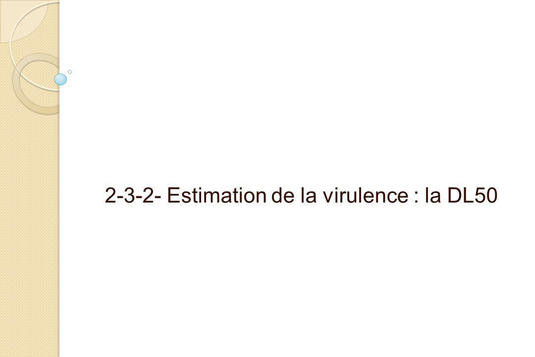 2-3-2- Estimation de la virulence : la DL50
