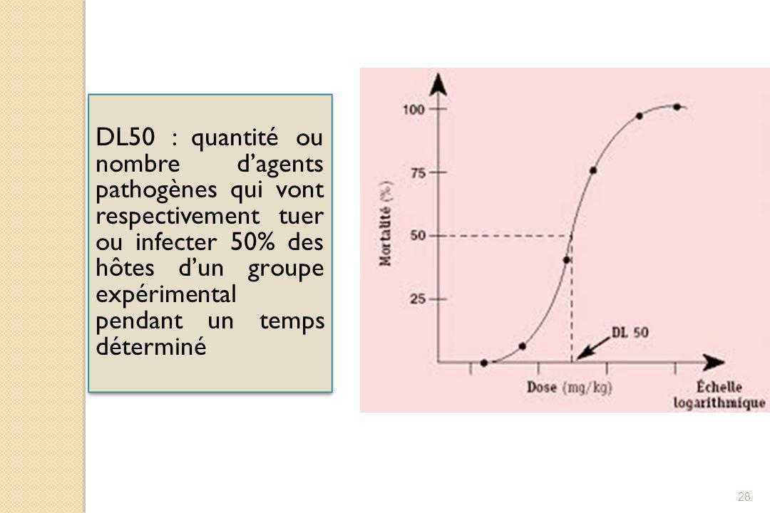 DL50 : quantité ou nombre d'agents pathogènes qui vont respectivement tuer ou infecter 50% des hôtes d'un groupe expérimental pendant un temps déterminé