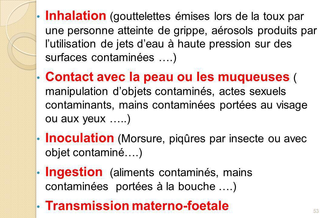 Inhalation (gouttelettes émises lors de la toux par une personne atteinte de grippe, aérosols produits par l'utilisation de jets d'eau à haute pression sur des surfaces contaminées ….)