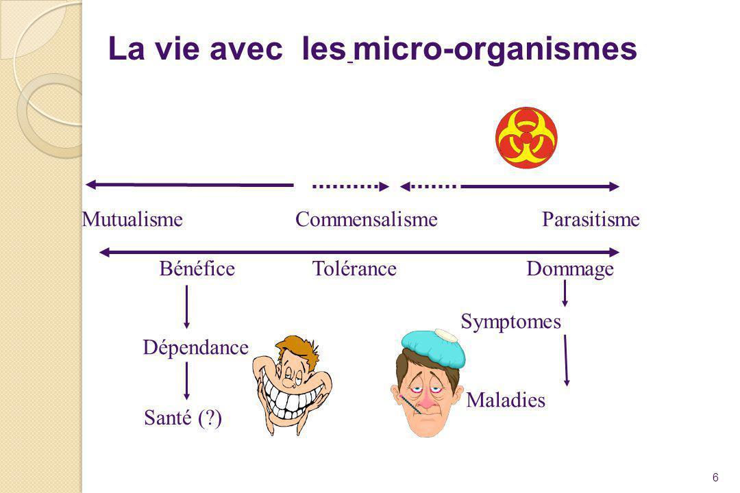 La vie avec les micro-organismes