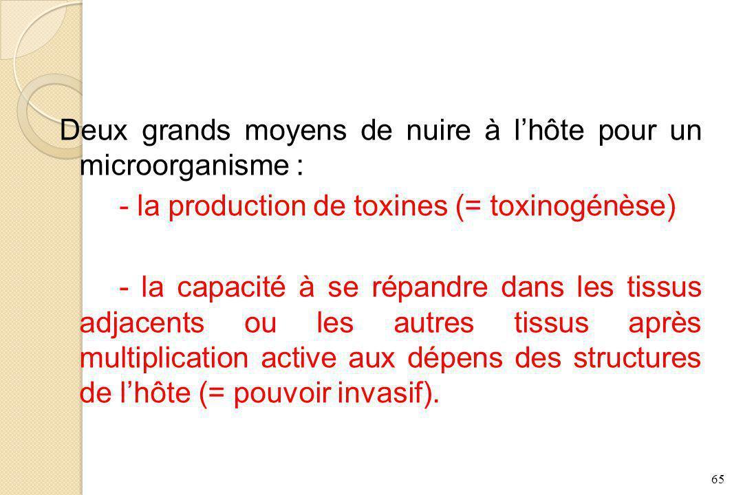 Deux grands moyens de nuire à l'hôte pour un microorganisme : - la production de toxines (= toxinogénèse) - la capacité à se répandre dans les tissus adjacents ou les autres tissus après multiplication active aux dépens des structures de l'hôte (= pouvoir invasif).